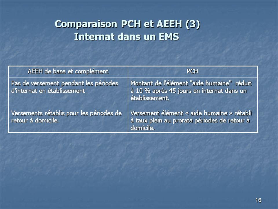 16 Comparaison PCH et AEEH (3) Internat dans un EMS Comparaison PCH et AEEH (3) Internat dans un EMS AEEH de base et complément PCH Pas de versement p