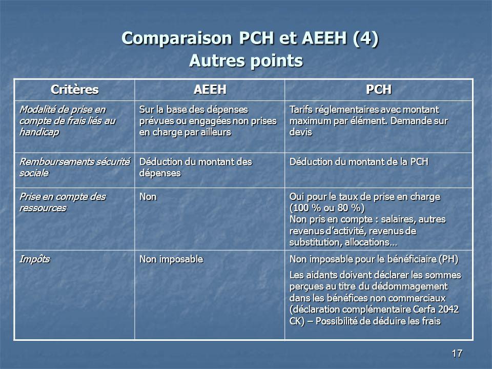 17 Comparaison PCH et AEEH (4) Autres points Comparaison PCH et AEEH (4) Autres points CritèresAEEHPCH Modalité de prise en compte de frais liés au ha