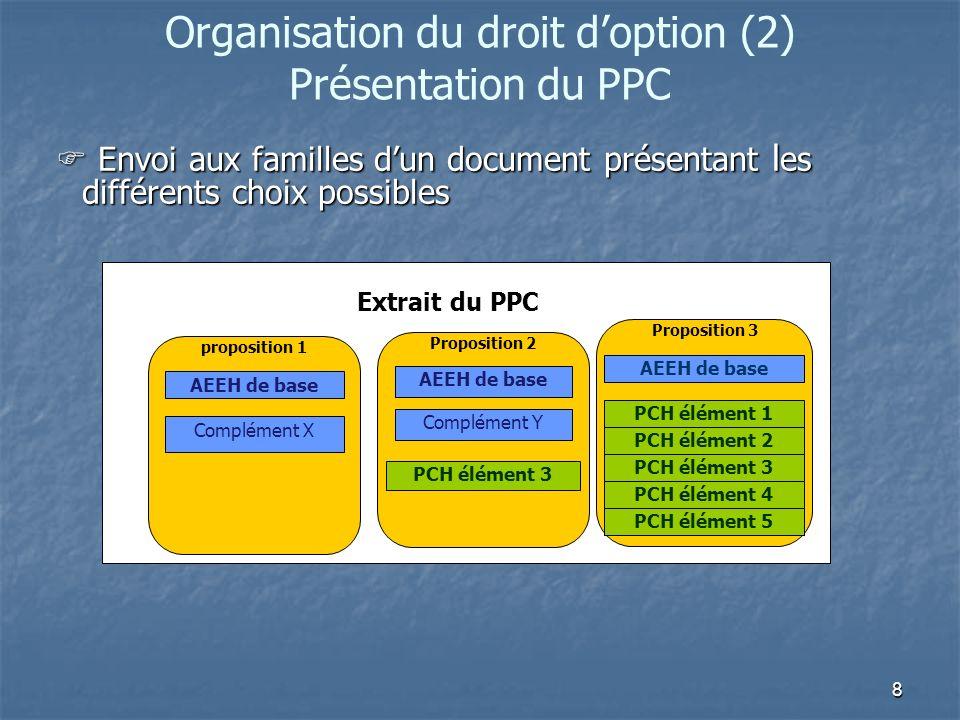 9 Organisation du droit doption (3) Décision de la CDAPH Pour toute demande formulée de PCH : Pour toute demande formulée de PCH : la CDAPH se prononce sur la PCH et sur lAEEH en déterminant le complément attribuable la CDAPH se prononce sur la PCH et sur lAEEH en déterminant le complément attribuable Transmission de la décision aux organismes payeursorsque le choix devient définitif Transmission de la décision aux organismes payeurs lorsque le choix devient définitif
