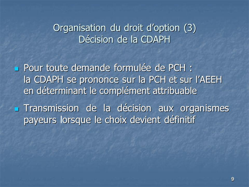 10 Organisation du droit doption (4) Date d effet de la PCH Lors dune 1 ère demande de PCH Lors dune 1 ère demande de PCH Au 1 er jour du mois de la demande Au 1 er jour du mois de la demande Lors d une demande de renouvellement de lAEEH Lors d une demande de renouvellement de lAEEH Au 1er jour suivant la date déchéance du droit AEEH Au 1er jour suivant la date déchéance du droit AEEH Lors d une demande de révision de la PCH attribuée Lors d une demande de révision de la PCH attribuée A compter du 1 er jour du mois de la décision CDAPH A compter du 1 er jour du mois de la décision CDAPH Entre la date de la CDAPH et le 1 er jour du mois de la demande de révision si charges supplémentaires relevant de la PCH et justifiées par la famille Entre la date de la CDAPH et le 1 er jour du mois de la demande de révision si charges supplémentaires relevant de la PCH et justifiées par la famille