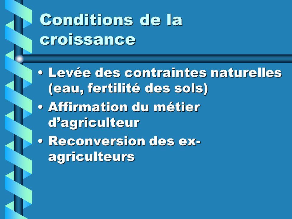 Conditions de la croissance Levée des contraintes naturelles (eau, fertilité des sols)Levée des contraintes naturelles (eau, fertilité des sols) Affir