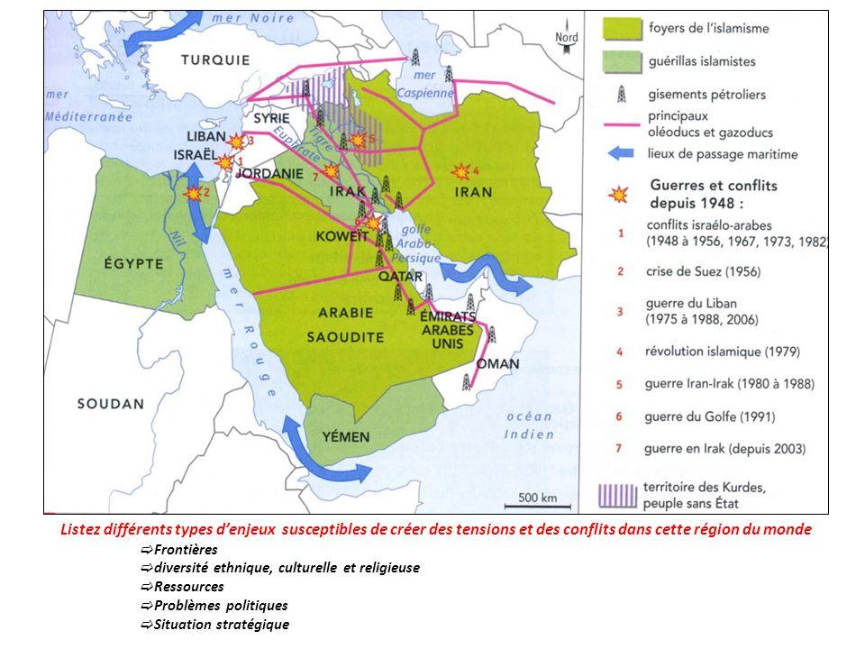 LES MULTIPLES ENJEUX QUI CARACTÉRISENT LE PROCHE ET LE MOYEN- ORIENT DES EXEMPLES DE TENSIONS ET LES CONFLITS MAJEURS QUI RÉSULTENT DE CES ENJEUX LES RÉSONNANCES DE CES TENSIONS À LÉCHELLE MONDIALE A léchelle du Proche et du Moyen-Orient Dans le cas particulier du conflit israélo-palestinien Ressources Présence massives dhydrocarbures Problèmes de leau Problèmes de leau et par conséquent important défi alimentaire à relever Partage des eaux du Jourdain, du Tigre, de lEuphrate, du Nil Limites de lagriculture irriguée Dépendance alimentaire Problème du contrôle de leauProblème du contrôle de leau en arrière-fond du conflit Choc pétrolier de 1974 consécutif à la décision de lOPEP, à la suite de la guerre du Kippour guerre du Kippour Les plus importantes réserves mondiales dhydrocarbures (2/3 du pétrole, 40 % du gaz) Un enjeu qui amène les grandes puissances à intervenir ou à saffronter dans la région et à se soucier de la stabiliser Situation politique des Etats Absence dune réelle tradition démocratique dans la région Printemps arabe Printemps arabe qui, au-delà des aspirations démocratiques, est source dinstabilité et dincertitudes pour lavenir Problème syrien Problème des monarchies autoritaires du Golfe Problème des progrès de lintégrisme religieux qui cherche à semparer du pouvoir ou à peser politiquement Israël se vit comme une démocratie en guerre, menacée sur le plan intérieur et entourée de nombreux ennemisentourée de nombreux ennemis Montée de partis extrémistes dans les deux camps Impuissance de la communauté internationale pour résoudre le conflit israélo-palestinien Question de lintervention des puissances mondiales ou de lONU dans les printemps arabes