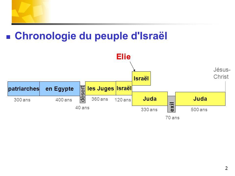 3 Situation d Israël Situation d Israël Après la mort de Salomon, le royaume d Israël est divisé en deux parties.