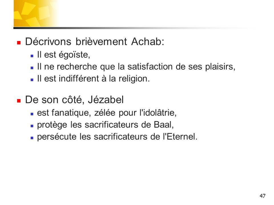 48 Entendant les paroles de Jézabel, Elie prend peur.