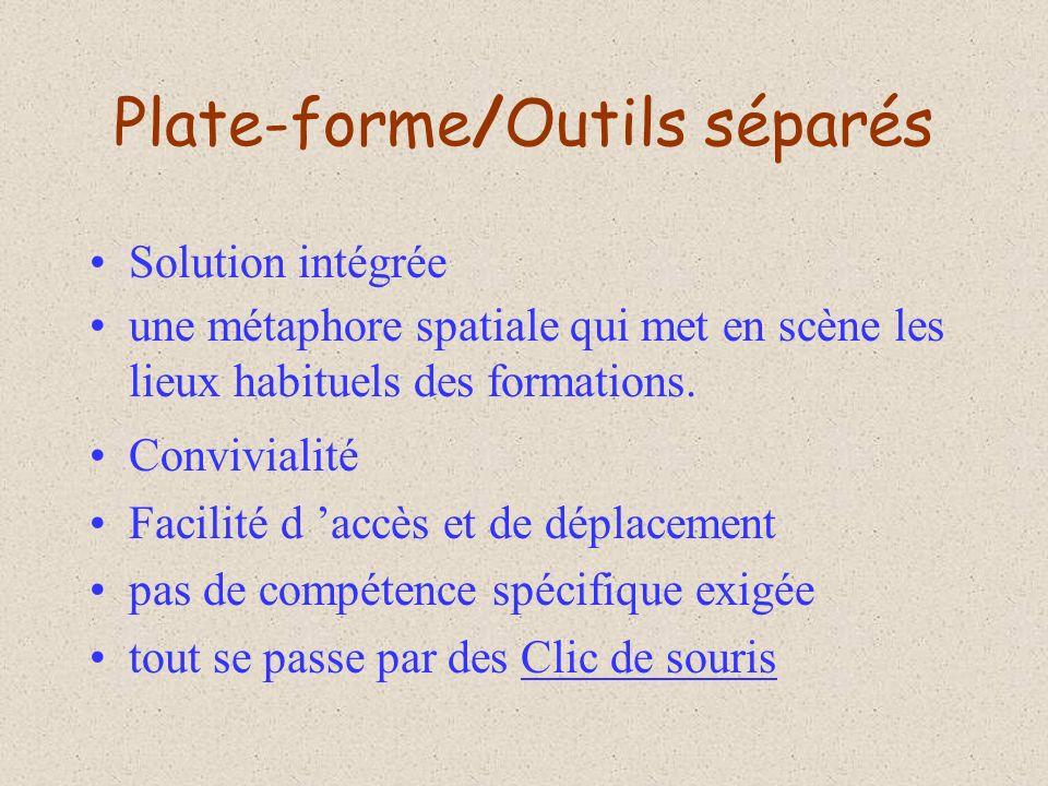 Plate-forme/Outils séparés Solution intégrée une métaphore spatiale qui met en scène les lieux habituels des formations.