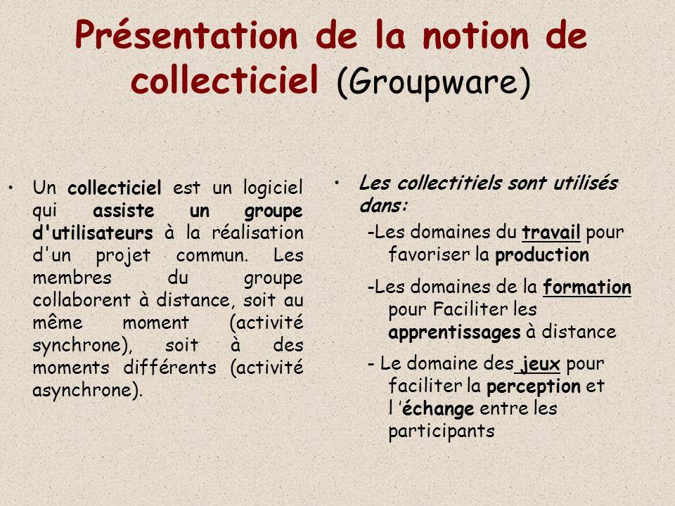 Présentation de la notion de collecticiel (Groupware ) Un collecticiel est un logiciel qui assiste un groupe d utilisateurs à la réalisation d un projet commun.