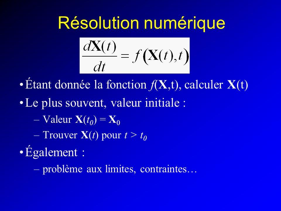 Résolution numérique Étant donnée la fonction f(X,t), calculer X(t) Le plus souvent, valeur initiale : –Valeur X(t 0 ) = X 0 –Trouver X(t) pour t > t 0 Également : –problème aux limites, contraintes…
