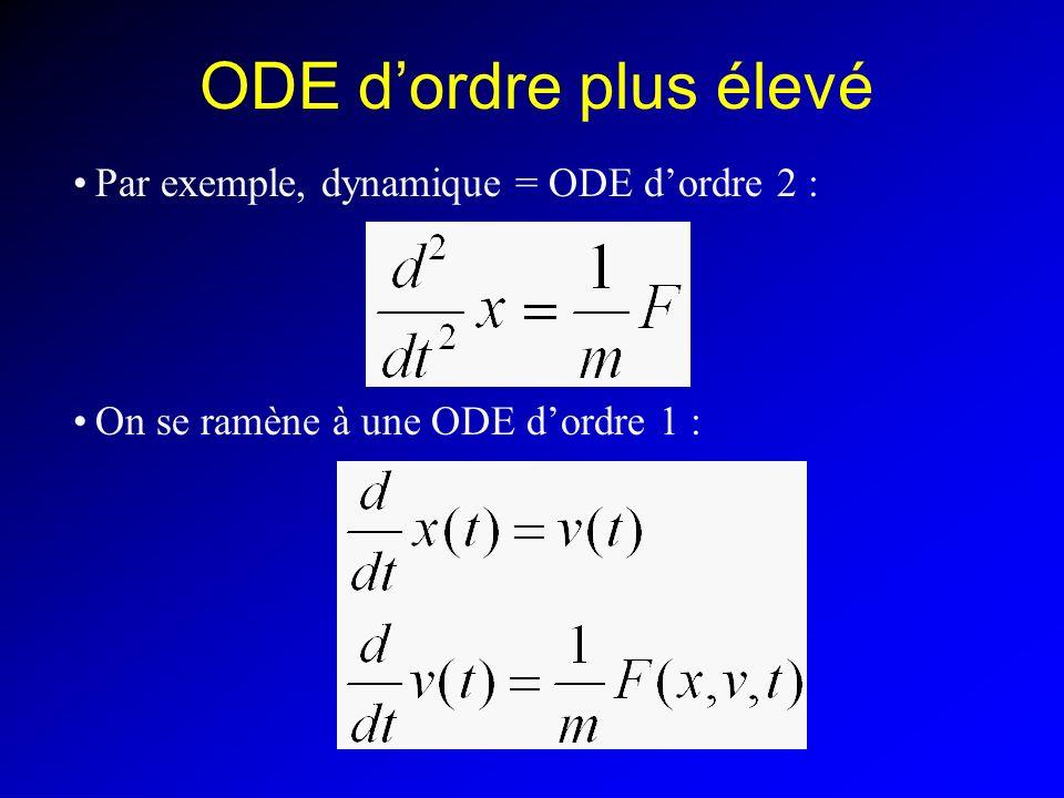 ODE dordre plus élevé Par exemple, dynamique = ODE dordre 2 : On se ramène à une ODE dordre 1 :