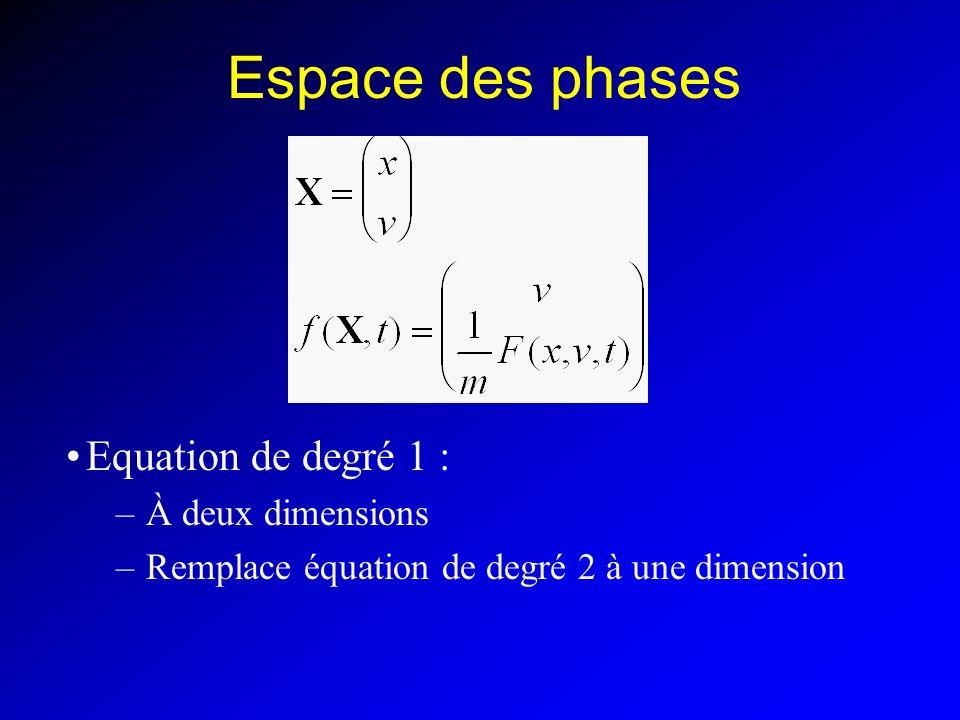 Espace des phases Equation de degré 1 : –À deux dimensions –Remplace équation de degré 2 à une dimension