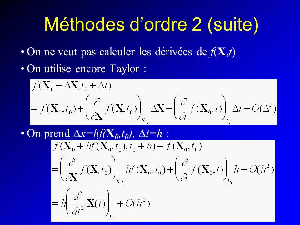 Méthodes dordre 2 (suite) On ne veut pas calculer les dérivées de f(X,t) On utilise encore Taylor : On prend x=hf(X 0,t 0 ), t=h :