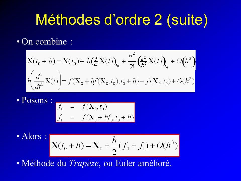 Méthodes dordre 2 (suite) On combine : Posons : Alors : Méthode du Trapèze, ou Euler amélioré.