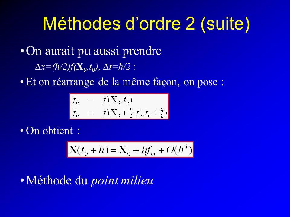 Méthodes dordre 2 (suite) On aurait pu aussi prendre x=(h/2)f(X 0,t 0 ), t=h/2 : Et on réarrange de la même façon, on pose : On obtient : Méthode du point milieu