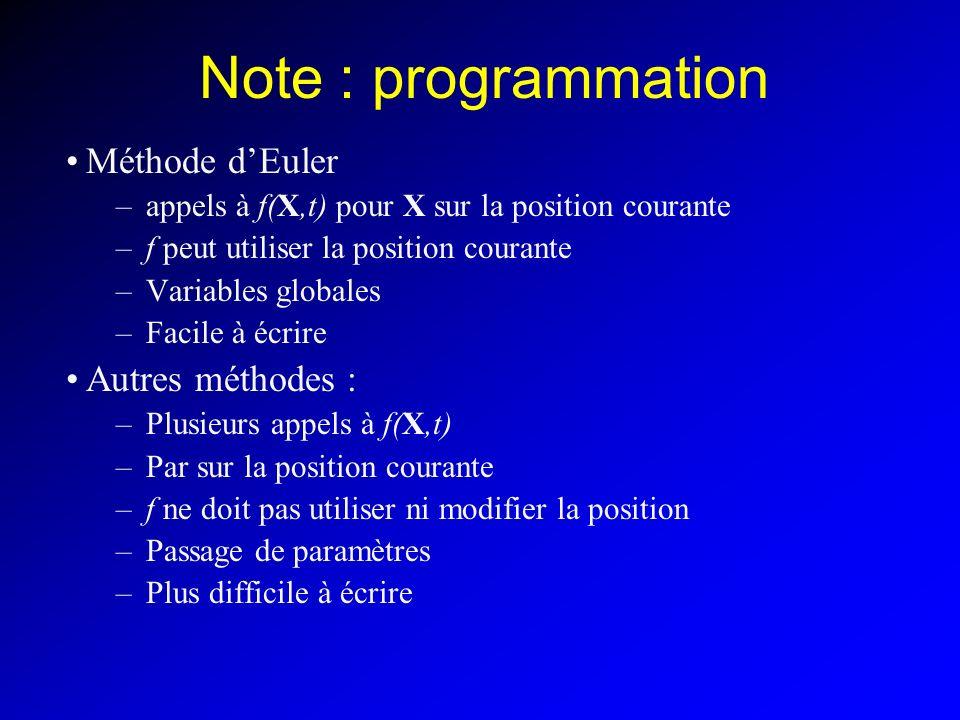 Note : programmation Méthode dEuler –appels à f(X,t) pour X sur la position courante –f peut utiliser la position courante –Variables globales –Facile à écrire Autres méthodes : –Plusieurs appels à f(X,t) –Par sur la position courante –f ne doit pas utiliser ni modifier la position –Passage de paramètres –Plus difficile à écrire