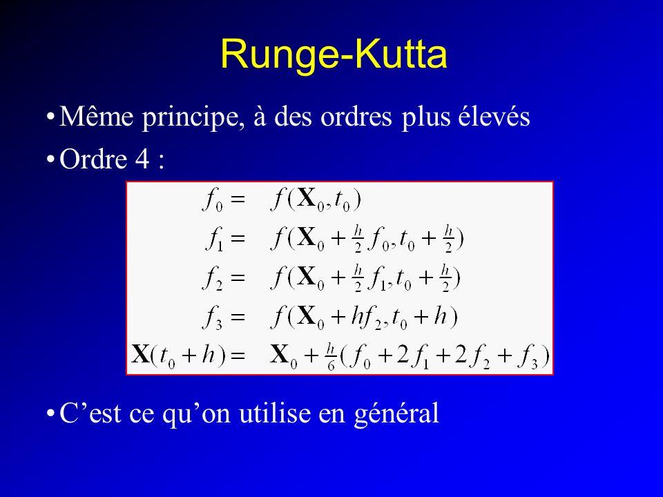 Runge-Kutta Même principe, à des ordres plus élevés Ordre 4 : Cest ce quon utilise en général
