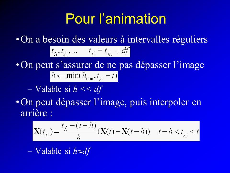 Pour lanimation On a besoin des valeurs à intervalles réguliers On peut sassurer de ne pas dépasser limage –Valable si h << df On peut dépasser limage, puis interpoler en arrière : –Valable si h df