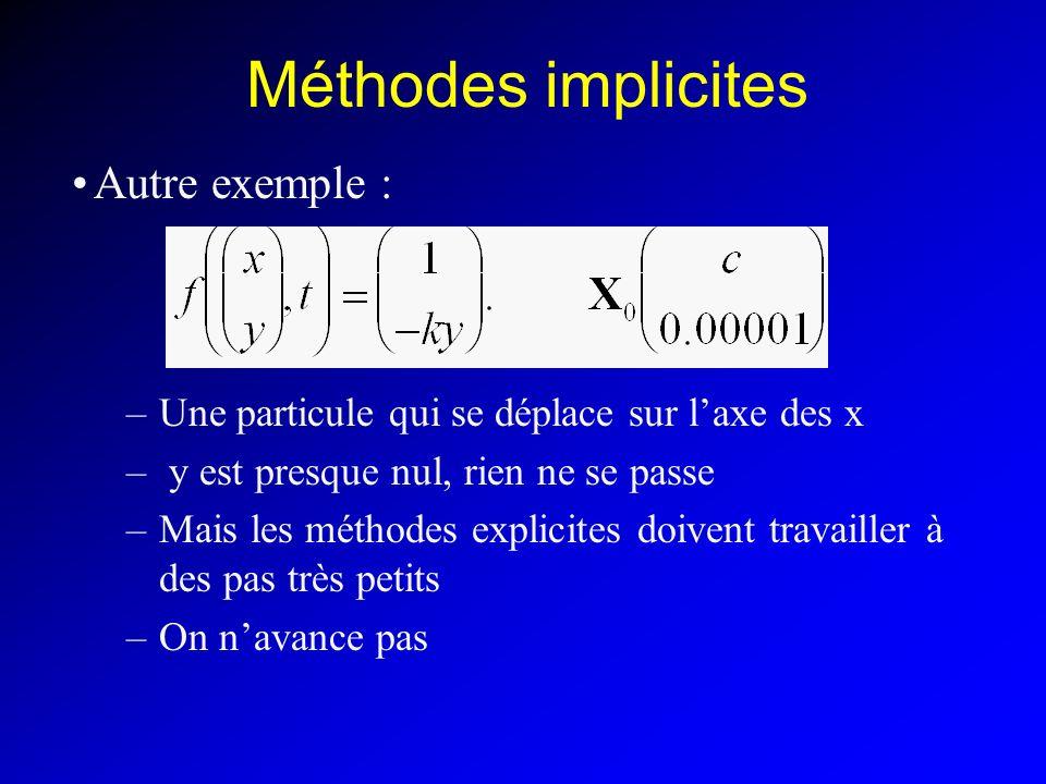 Méthodes implicites Autre exemple : –Une particule qui se déplace sur laxe des x – y est presque nul, rien ne se passe –Mais les méthodes explicites doivent travailler à des pas très petits –On navance pas