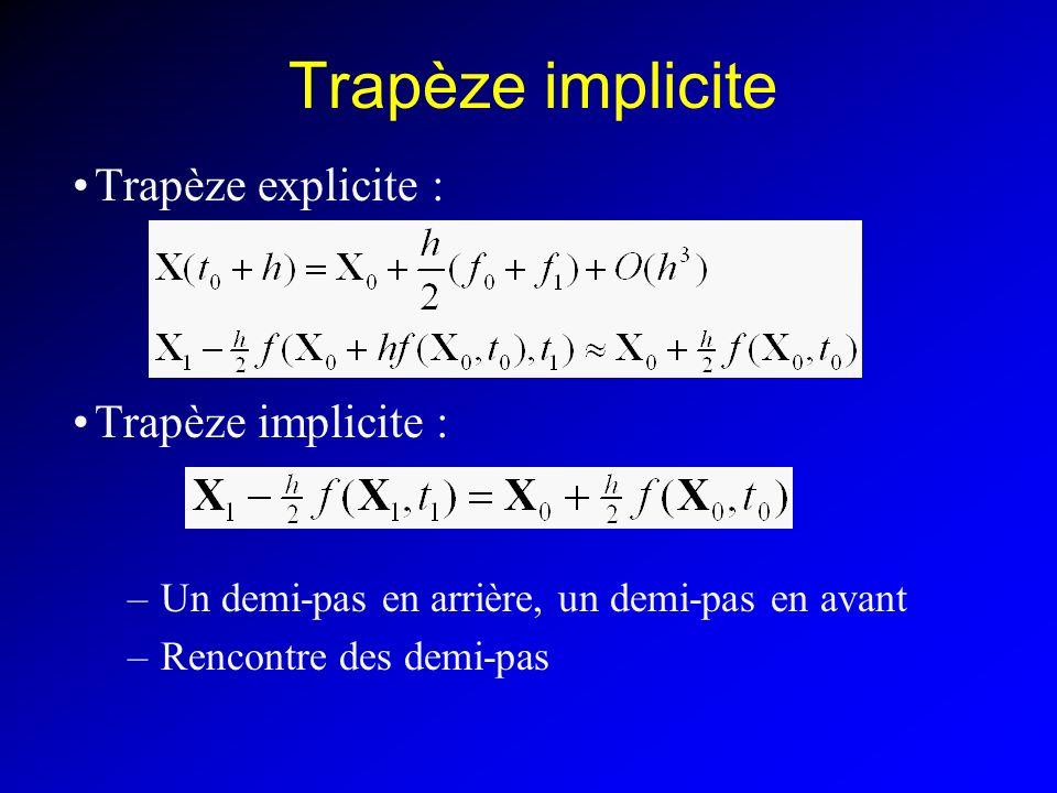 Trapèze implicite Trapèze explicite : Trapèze implicite : –Un demi-pas en arrière, un demi-pas en avant –Rencontre des demi-pas