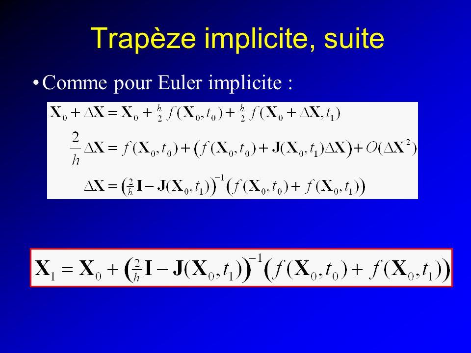 Trapèze implicite, suite Comme pour Euler implicite :