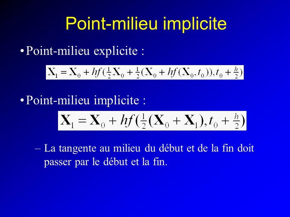 Point-milieu implicite Point-milieu explicite : Point-milieu implicite : –La tangente au milieu du début et de la fin doit passer par le début et la fin.