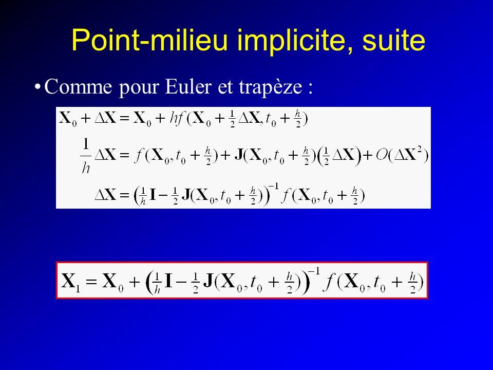 Point-milieu implicite, suite Comme pour Euler et trapèze :