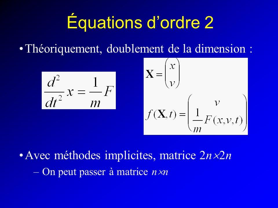 Équations dordre 2 Théoriquement, doublement de la dimension : Avec méthodes implicites, matrice 2n 2n –On peut passer à matrice n n