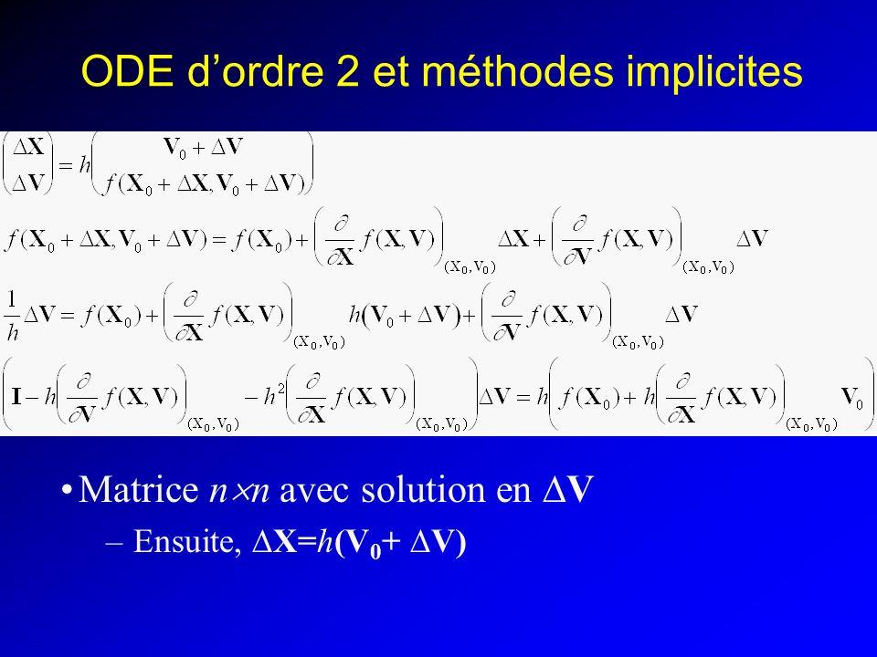 ODE dordre 2 et méthodes implicites Matrice n n avec solution en V –Ensuite, X=h(V 0 + V)