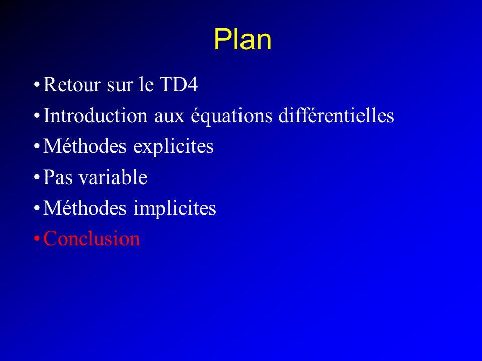Plan Retour sur le TD4 Introduction aux équations différentielles Méthodes explicites Pas variable Méthodes implicites Conclusion