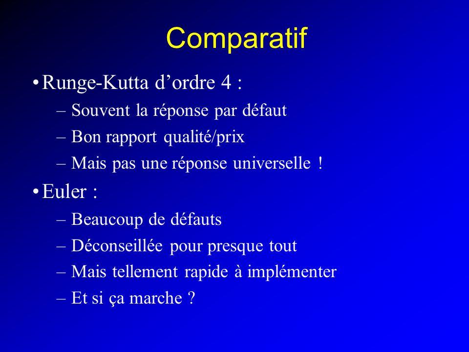 Comparatif Runge-Kutta dordre 4 : –Souvent la réponse par défaut –Bon rapport qualité/prix –Mais pas une réponse universelle .