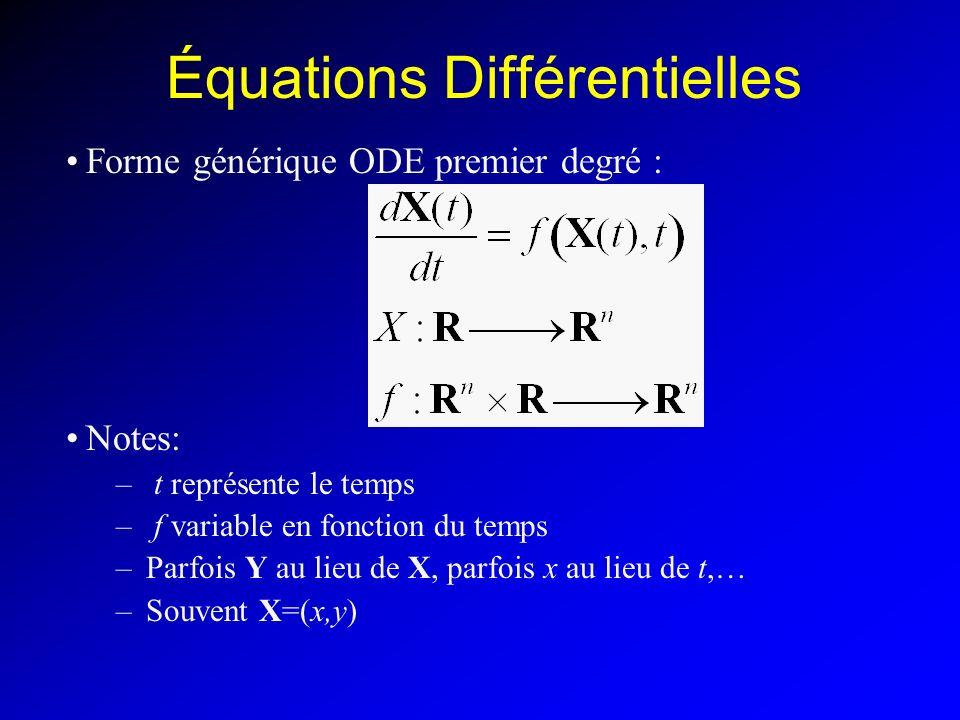 Équations Différentielles Forme générique ODE premier degré : Notes: – t représente le temps – f variable en fonction du temps –Parfois Y au lieu de X, parfois x au lieu de t,… –Souvent X=(x,y)