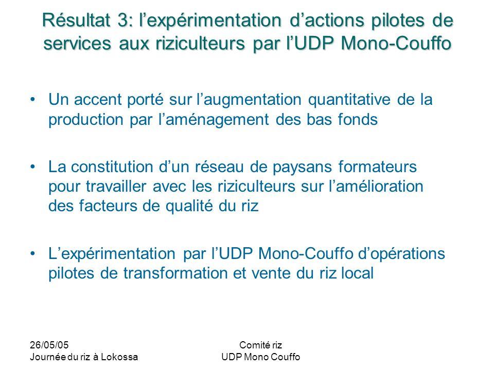 26/05/05 Journée du riz à Lokossa Comité riz UDP Mono Couffo Résultat 3: lexpérimentation dactions pilotes de services aux riziculteurs par lUDP Mono-