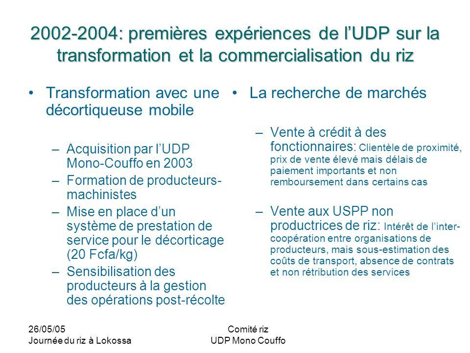 26/05/05 Journée du riz à Lokossa Comité riz UDP Mono Couffo 2002-2004: premières expériences de lUDP sur la transformation et la commercialisation du