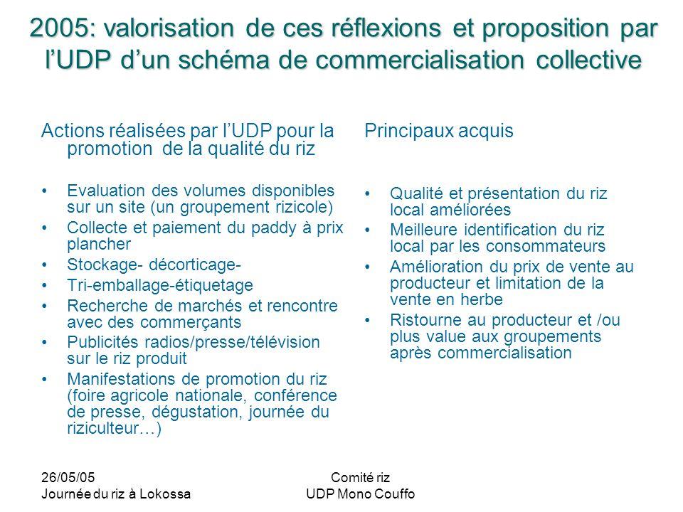 26/05/05 Journée du riz à Lokossa Comité riz UDP Mono Couffo 2005: valorisation de ces réflexions et proposition par lUDP dun schéma de commercialisat