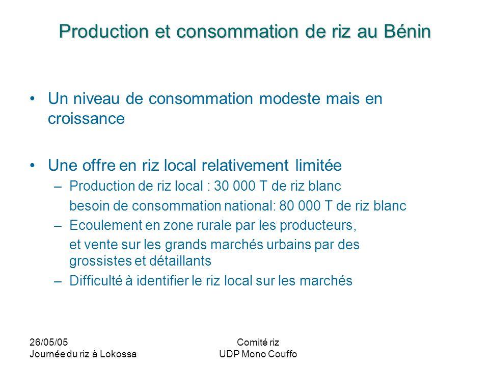 26/05/05 Journée du riz à Lokossa Comité riz UDP Mono Couffo Production et consommation de riz au Bénin Un niveau de consommation modeste mais en croi