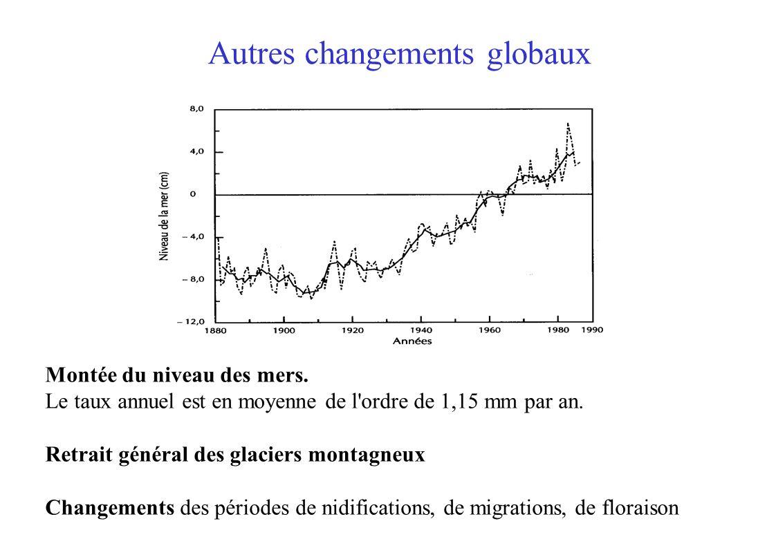 Autres changements globaux Montée du niveau des mers.