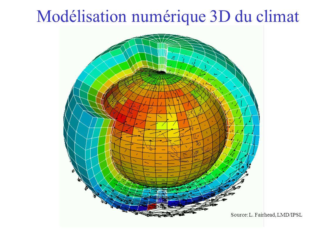 Modélisation numérique 3D du climat Source: L. Fairhead, LMD/IPSL