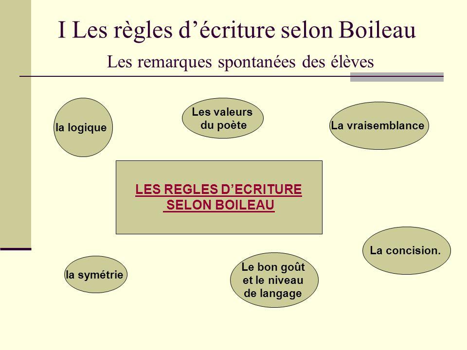 I Les règles décriture selon Boileau Les remarques spontanées des élèves la logique La concision. la symétrie La vraisemblance Le bon goût et le nivea