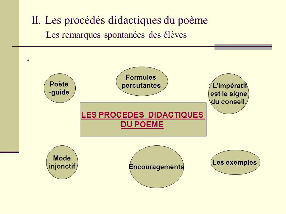 II. Les procédés didactiques du poème Les remarques spontanées des élèves. Mode injonctif Les exemples Poète -guide : Limpératif est le signe du conse