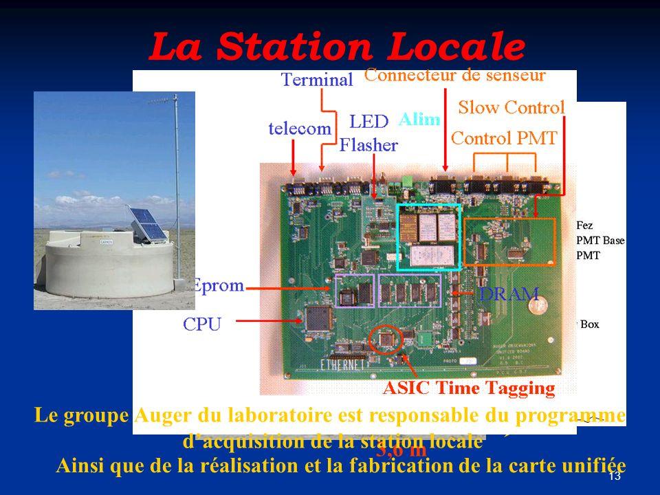 13 3,6 m 1,5 m La Station Locale Le groupe Auger du laboratoire est responsable du programme dacquisition de la station locale Ainsi que de la réalisa