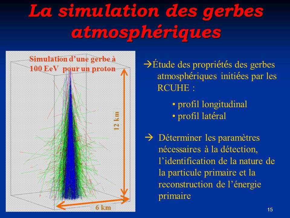 15 Étude des propri é t é s des gerbes atmosph é riques initi é es par les RCUHE : profil longitudinal profil lat é ral Déterminer les paramètres néce