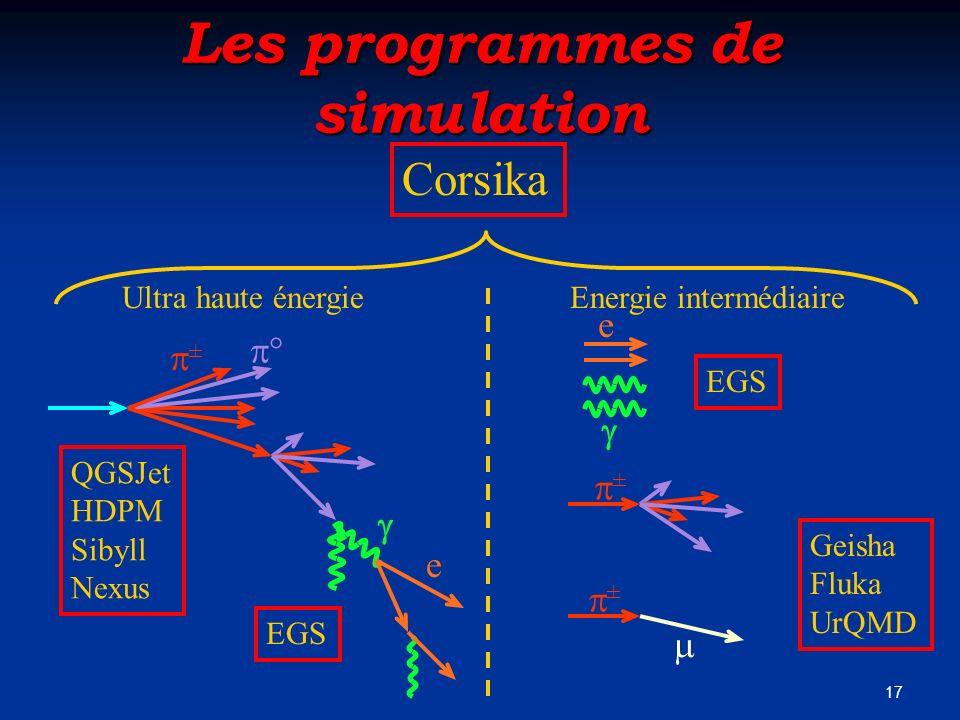 17 Les programmes de simulation Ultra haute énergieEnergie intermédiaire QGSJet HDPM Sibyll Nexus e EGS e ± EGS Geisha Fluka UrQMD ± ± Corsika