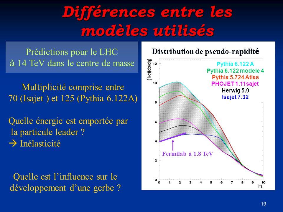 19 Distribution de pseudo-rapidit é Pythia 6.122 A Pythia 6.122 modele 4 Pythia 5.724 Atlas PHOJET 1.11sajet Herwig 5.9 Isajet 7.32 Différences entre