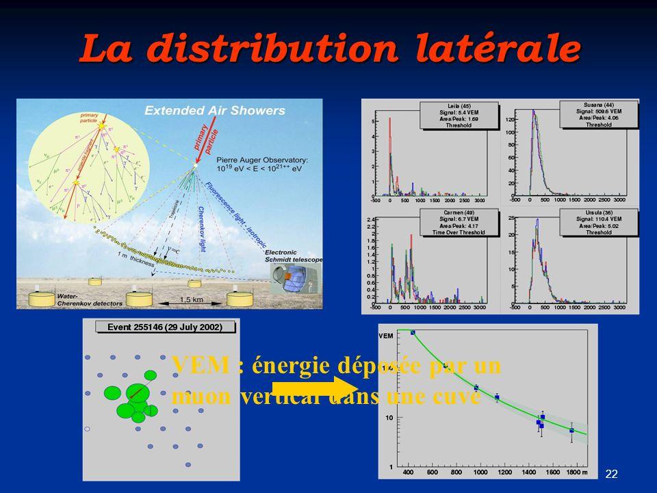 22 La distribution latérale VEM : énergie déposée par un muon vertical dans une cuve
