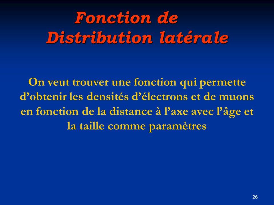 26 On veut trouver une fonction qui permette dobtenir les densités délectrons et de muons en fonction de la distance à laxe avec lâge et la taille com