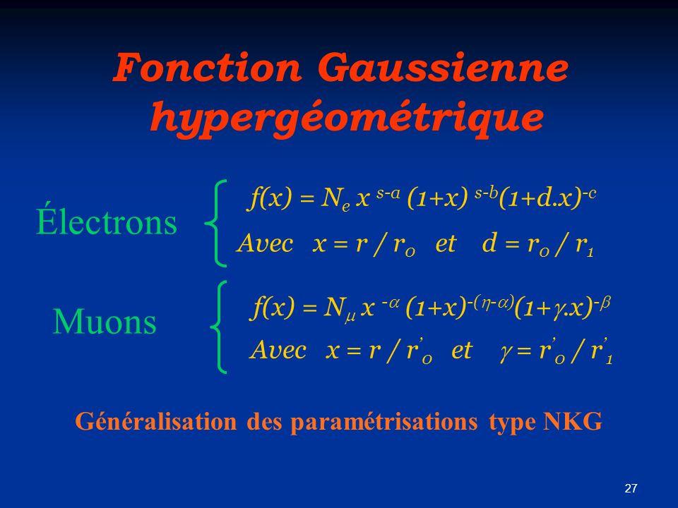 27 Fonction Gaussienne hypergéométrique f(x) = N e x s-a (1+x) s-b (1+d.x) -c Avec x = r / r 0 et d = r 0 / r 1 Électrons Muons f(x) = N x - (1+x) -(