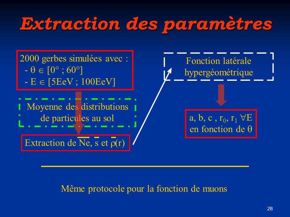 28 Extraction des paramètres 2000 gerbes simulées avec : - [0° ; 60°] - E [5EeV ; 100EeV] Moyenne des distributions de particules au sol Extraction de