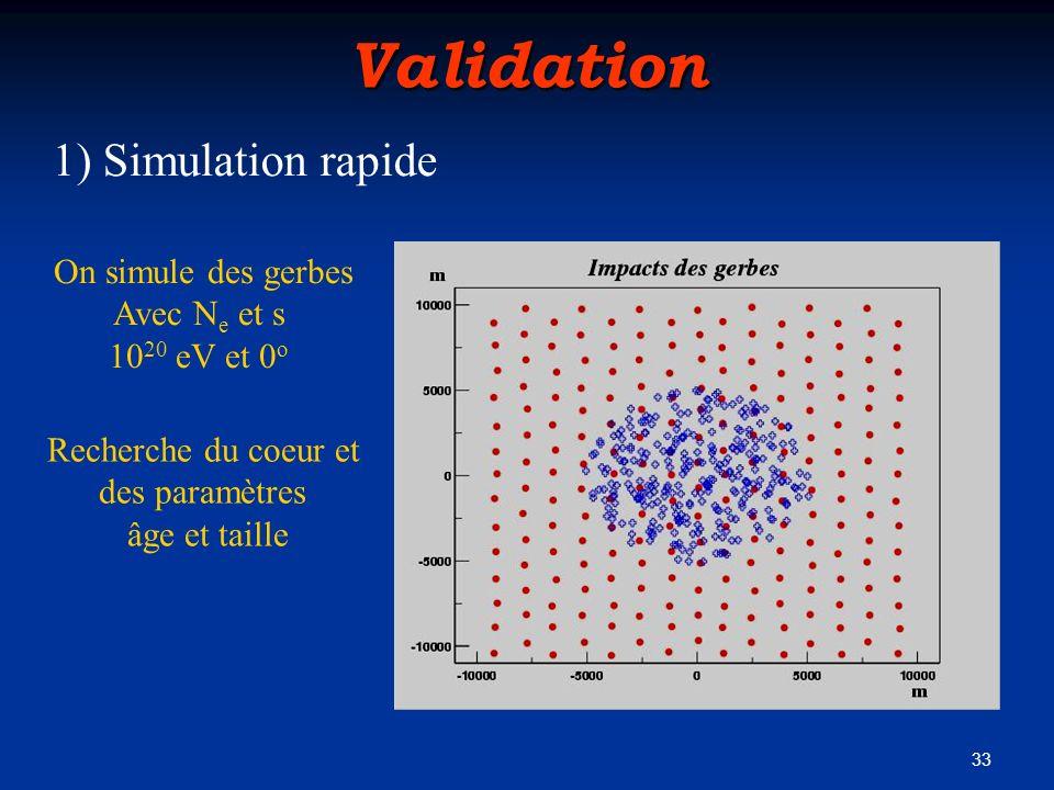 33 Validation On simule des gerbes Avec N e et s 10 20 eV et 0 o Recherche du coeur et des paramètres âge et taille 1) Simulation rapide
