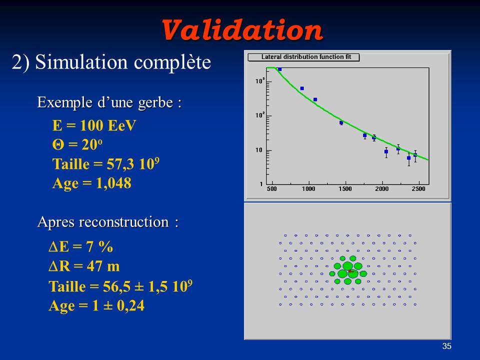 35 E = 100 EeV Θ = 20 o Taille = 57,3 10 9 Age = 1,048 Taille = 56,5 ± 1,5 10 9 Age = 1 ± 0,24 E = 7 % R = 47 m 2) Simulation complète Validation Exem