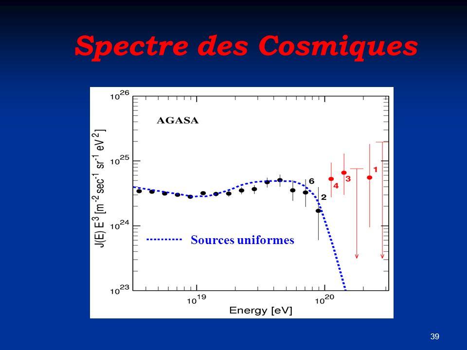 39 Spectre des Cosmiques Sources uniformes
