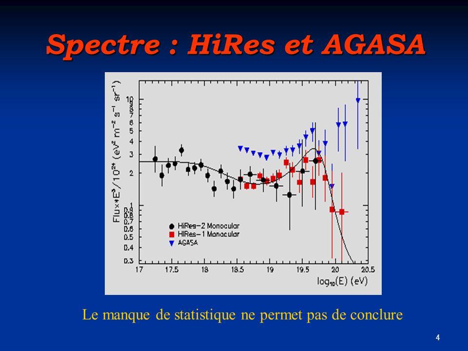 4 Spectre : HiRes et AGASA Le manque de statistique ne permet pas de conclure
