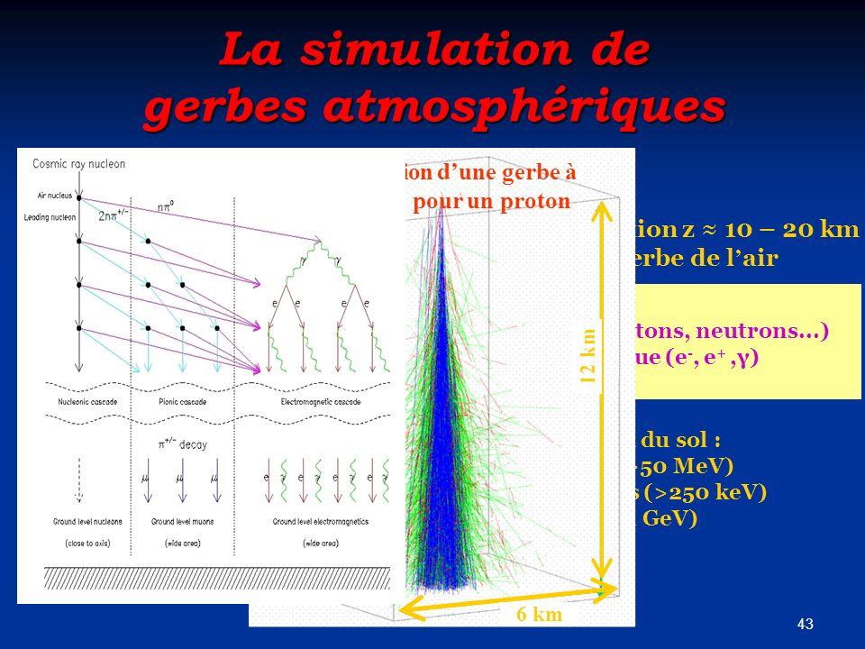 43 La simulation de gerbes atmosphériques 3 composantes : hadronique (protons, neutrons...) électromagnétique (e -, e +,γ) muonique (μ) Première inter